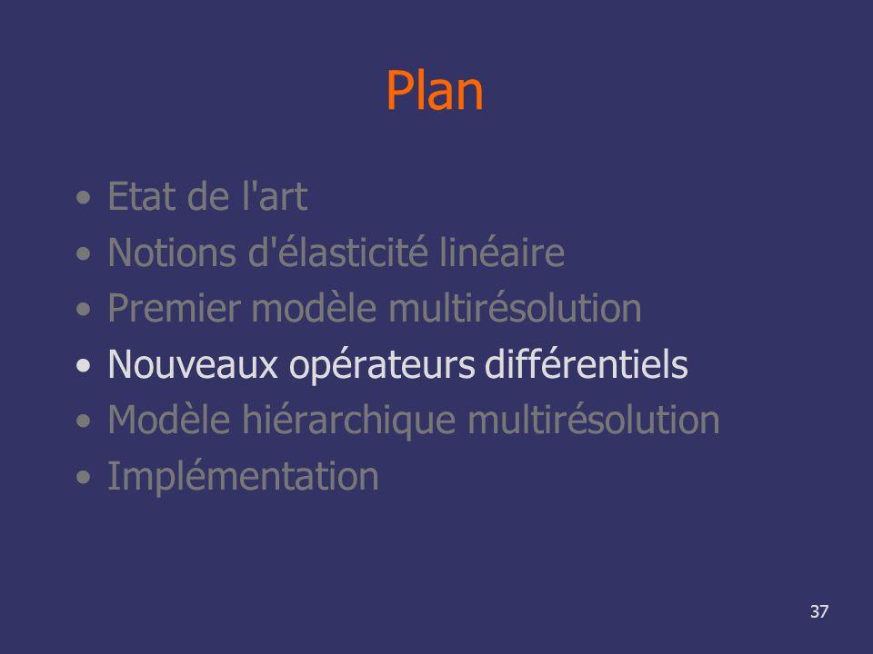 37 Plan Etat de l'art Notions d'élasticité linéaire Premier modèle multirésolution Nouveaux opérateurs différentiels Modèle hiérarchique multirésoluti