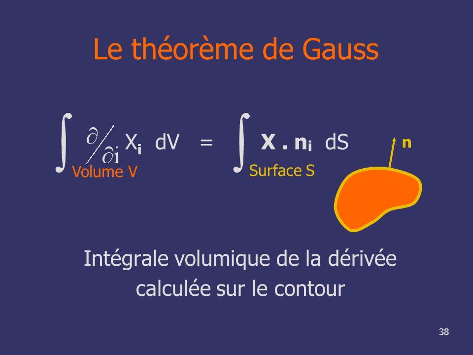 38 Le théorème de Gauss Intégrale volumique de la dérivée calculée sur le contour Volume V Surface S X i dV =X. n i dS n