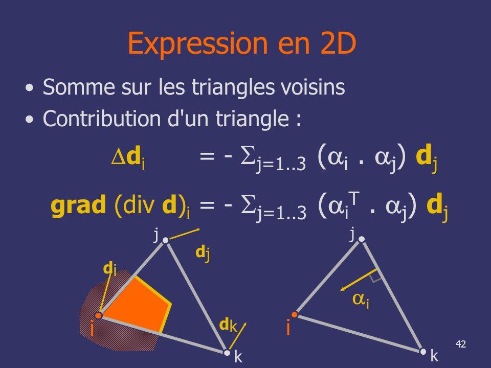42 Expression en 2D Somme sur les triangles voisins Contribution d'un triangle : d i = - j=1..3 ( i. j ) d j grad (div d) i = - j=1..3 ( i T. j ) d j