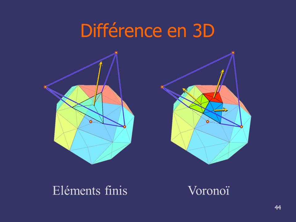 44 Différence en 3D Eléments finisVoronoï