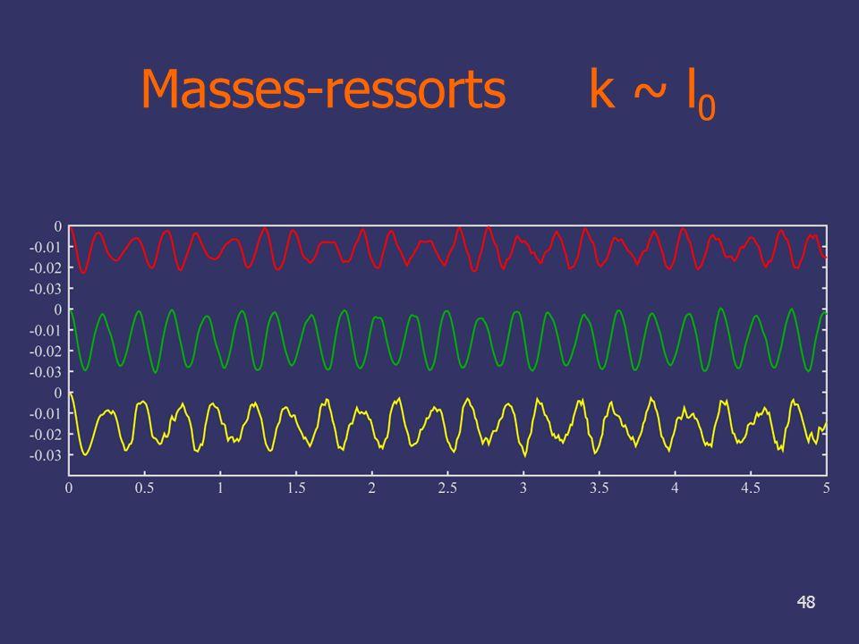 48 Masses-ressorts k ~ l 0