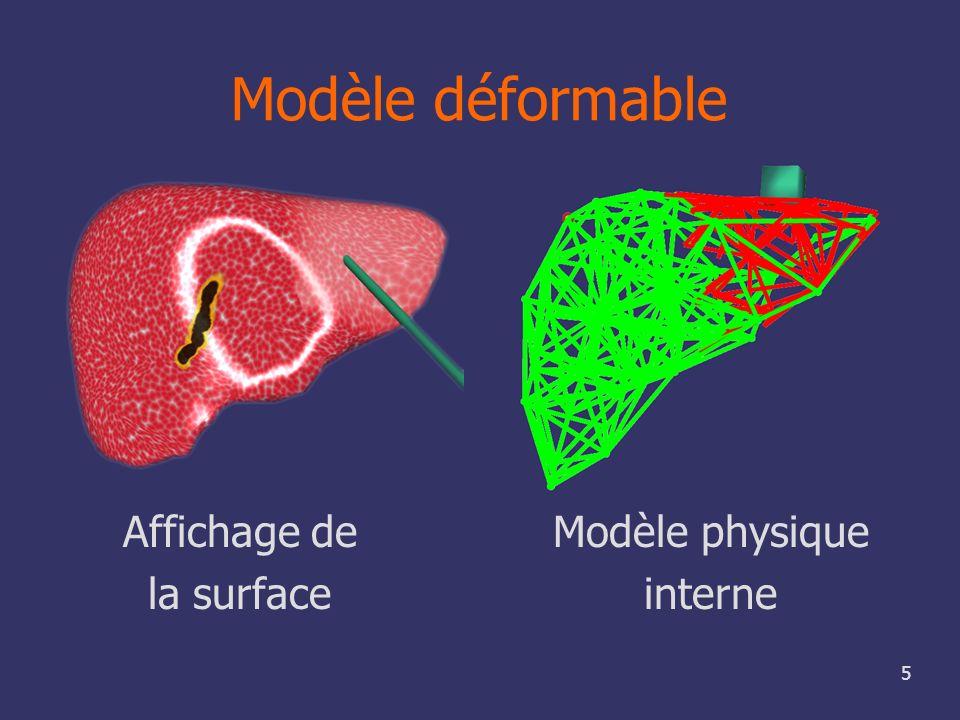 46 Comparaison des modèles Masses-ressorts Eléments finis (Cauchy et Green-Lagrange) Méthode basée sur Voronoï et Gauss Méthode hybride
