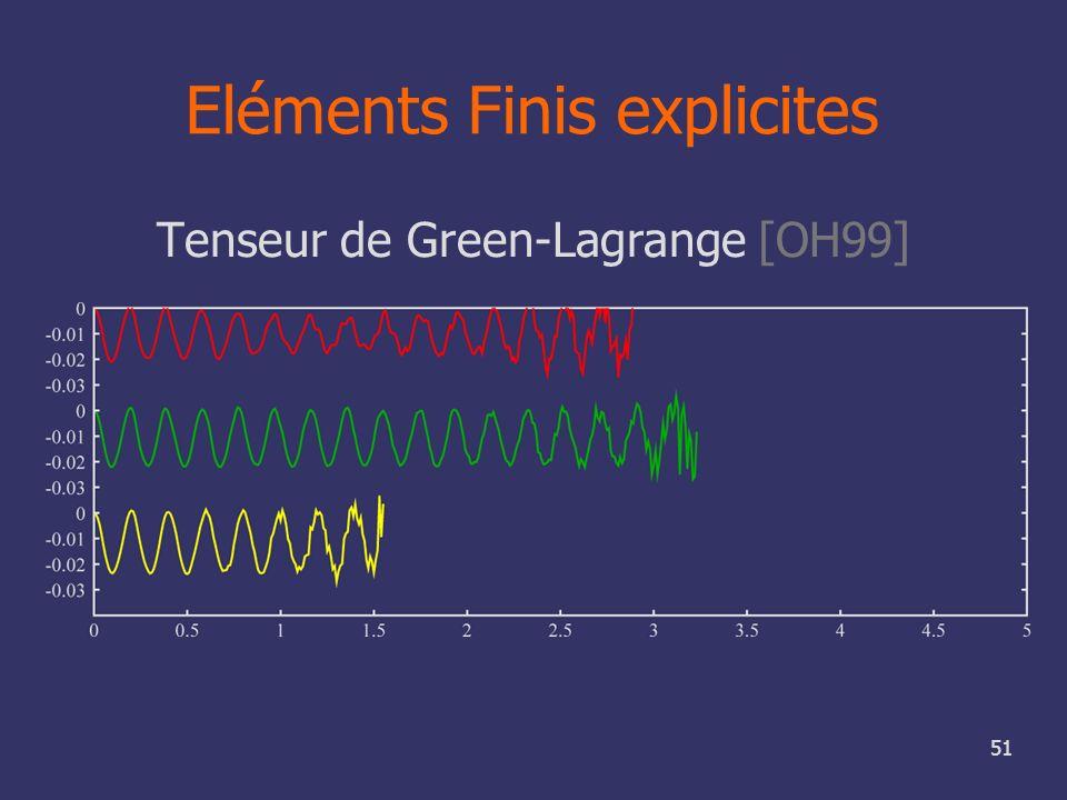 51 Tenseur de Green-Lagrange [OH99] Eléments Finis explicites