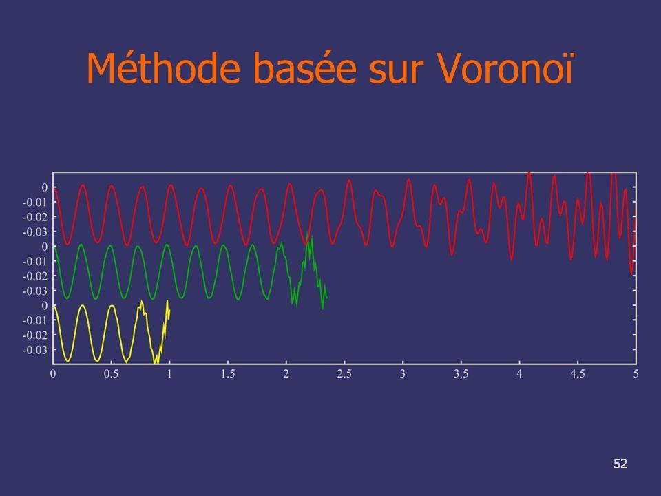 52 Méthode basée sur Voronoï