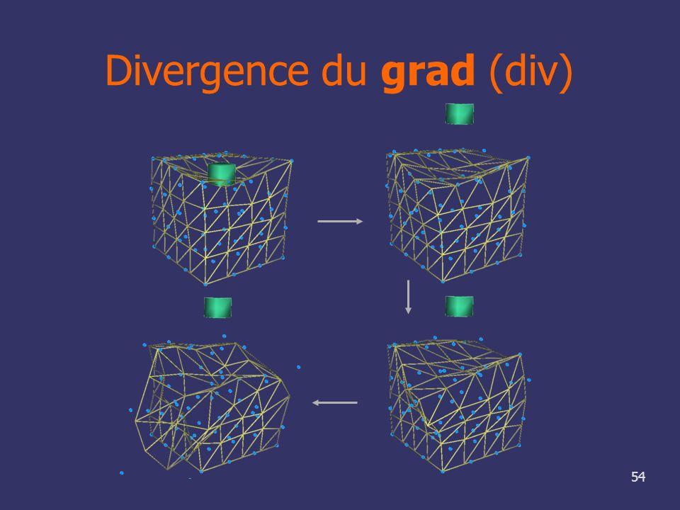 54 Divergence du grad (div)