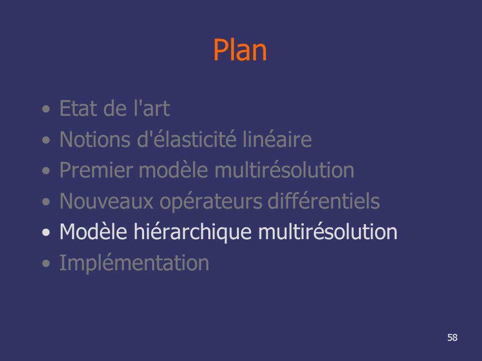 58 Plan Etat de l'art Notions d'élasticité linéaire Premier modèle multirésolution Nouveaux opérateurs différentiels Modèle hiérarchique multirésoluti