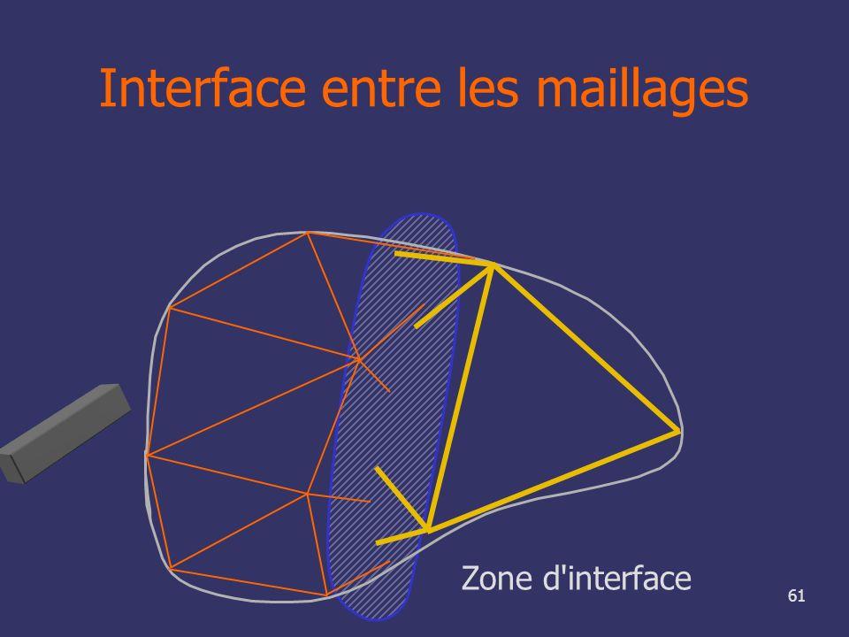 61 Interface entre les maillages Zone d'interface