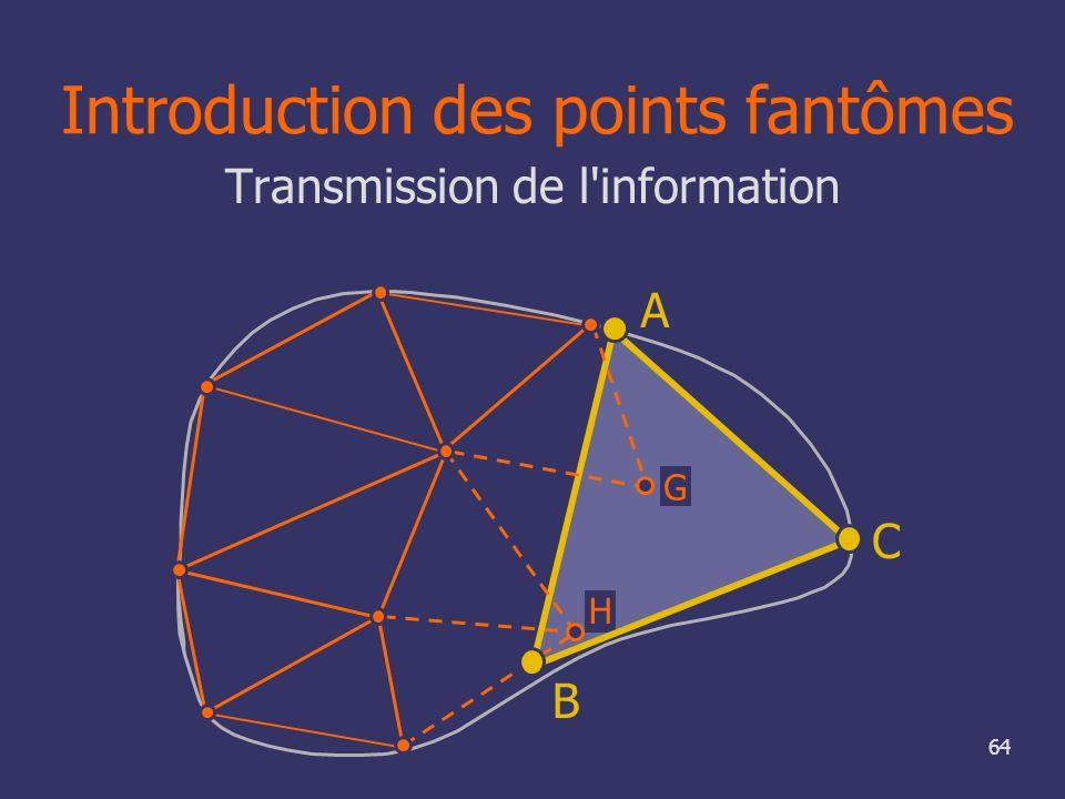 64 G H B A C Transmission de l'information Introduction des points fantômes