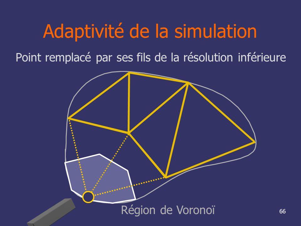 66 Adaptivité de la simulation Région de Voronoï Point remplacé par ses fils de la résolution inférieure