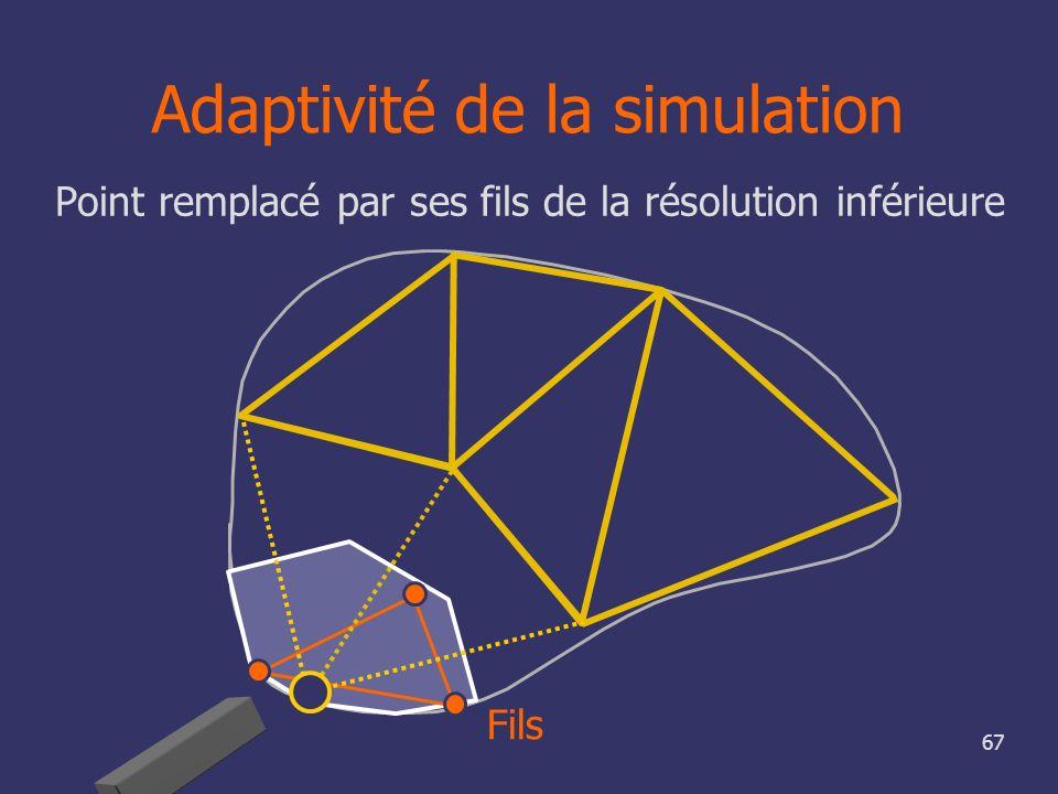 67 Adaptivité de la simulation Fils Point remplacé par ses fils de la résolution inférieure