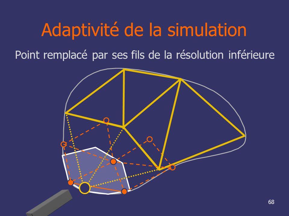 68 Adaptivité de la simulation Point remplacé par ses fils de la résolution inférieure