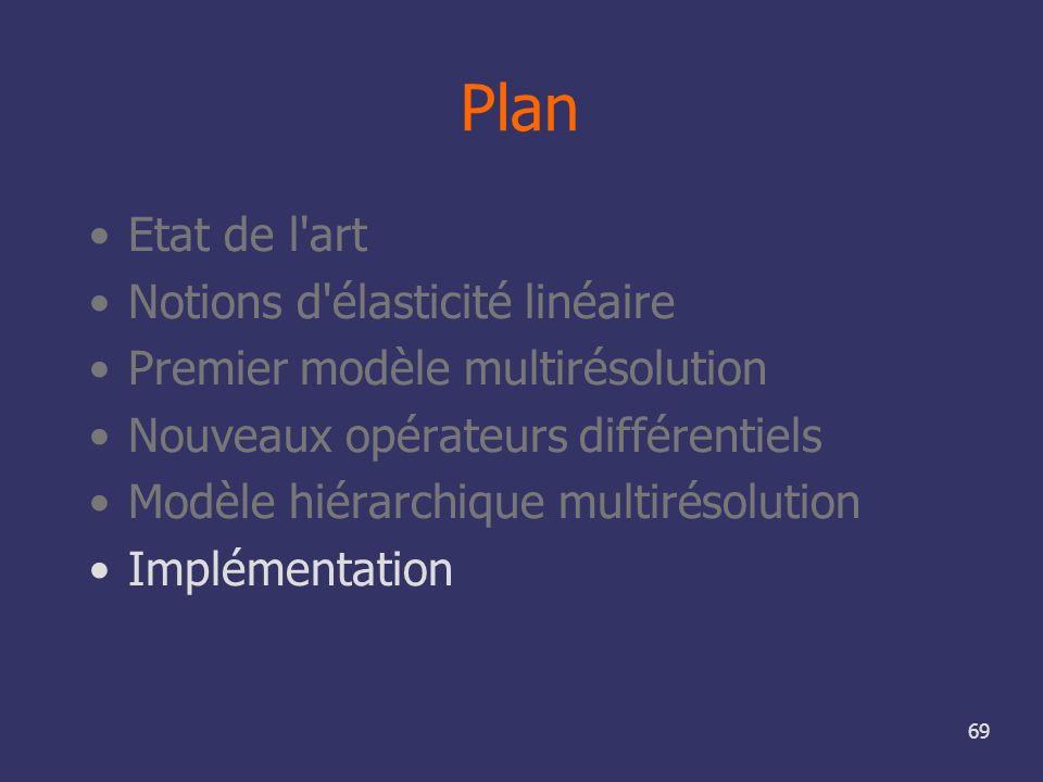 69 Plan Etat de l'art Notions d'élasticité linéaire Premier modèle multirésolution Nouveaux opérateurs différentiels Modèle hiérarchique multirésoluti
