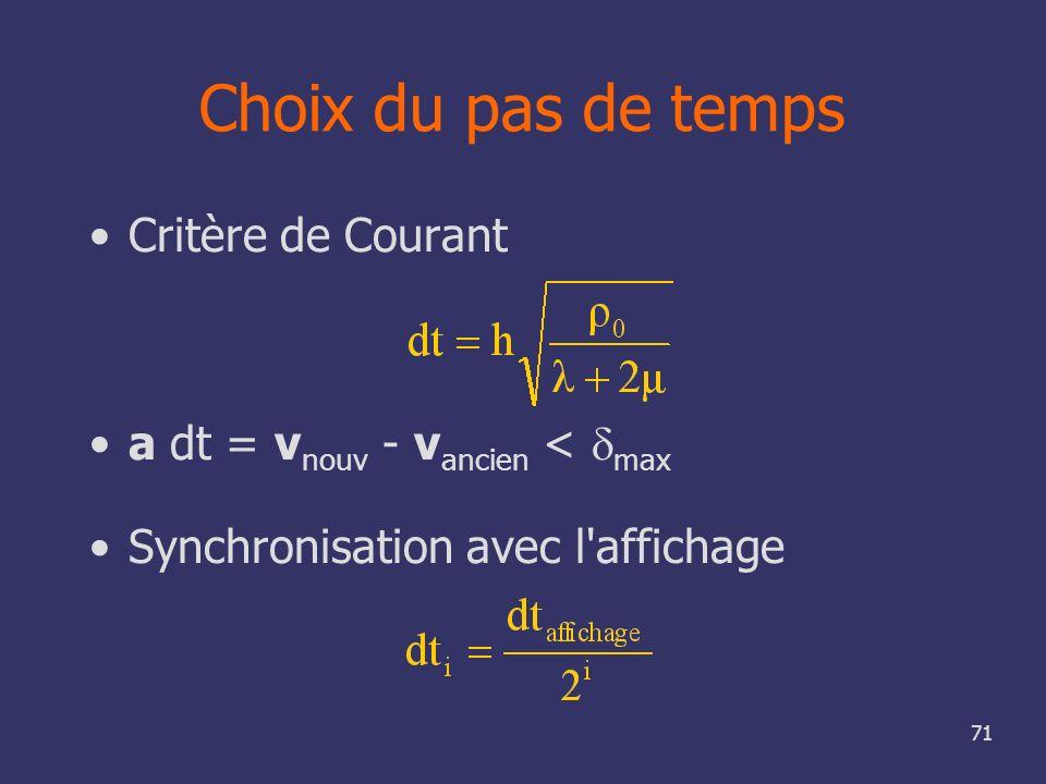 71 Choix du pas de temps Critère de Courant a dt = v nouv - v ancien < max Synchronisation avec l'affichage