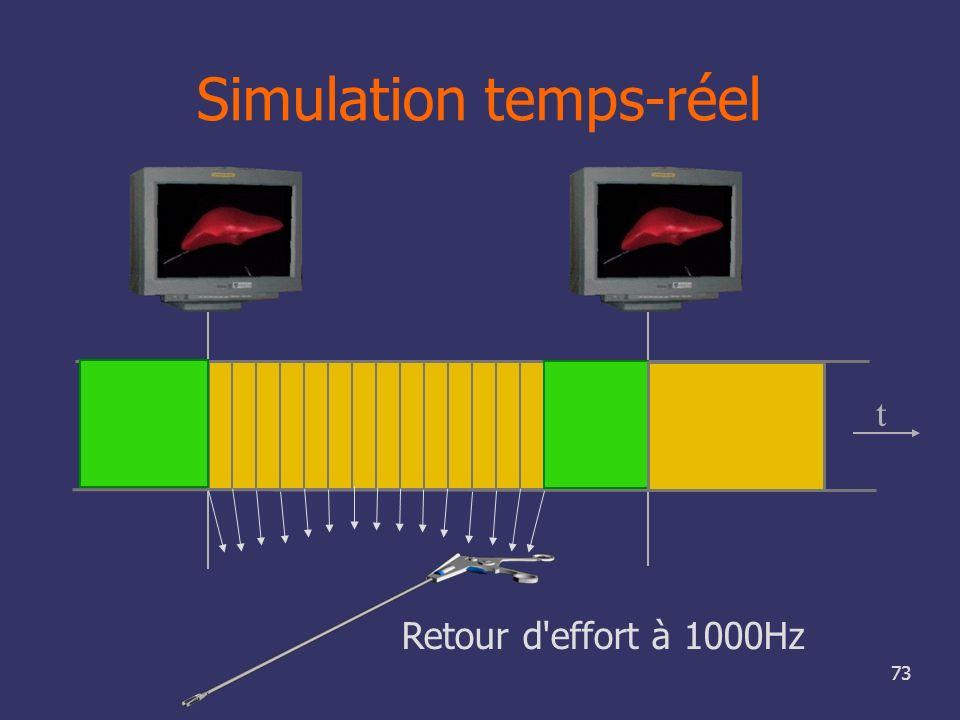 73 Simulation temps-réel t Retour d'effort à 1000Hz