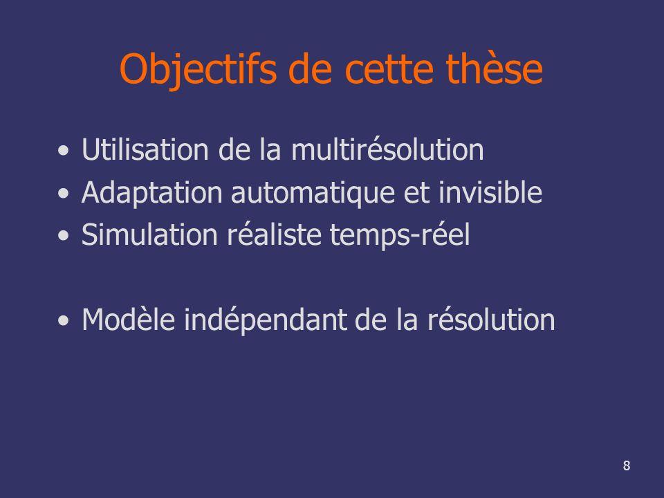 8 Objectifs de cette thèse Utilisation de la multirésolution Adaptation automatique et invisible Simulation réaliste temps-réel Modèle indépendant de