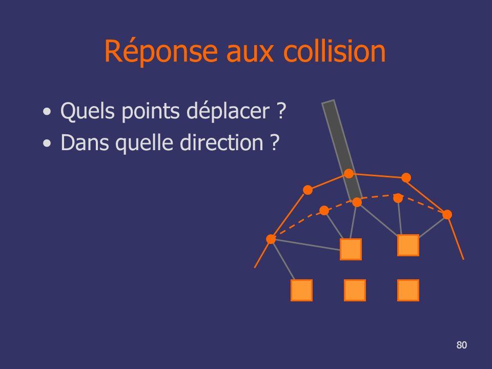 80 Réponse aux collision Quels points déplacer ? Dans quelle direction ?