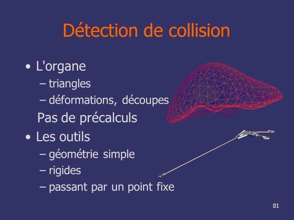 81 Détection de collision L'organe –triangles –déformations, découpes Pas de précalculs Les outils –géométrie simple –rigides –passant par un point fi