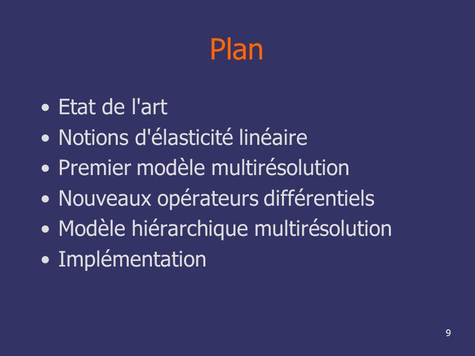 20 Plan Etat de l art Notions d élasticité linéaire Premier modèle multirésolution Nouveaux opérateurs différentiels Modèle hiérarchique multirésolution Implémentation