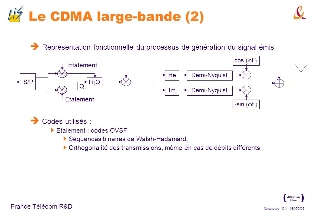 Soutenance - D10 - 03/06/2002 France Télécom R&D Le CDMA large-bande (2) Représentation fonctionnelle du processus de génération du signal émis S/P I