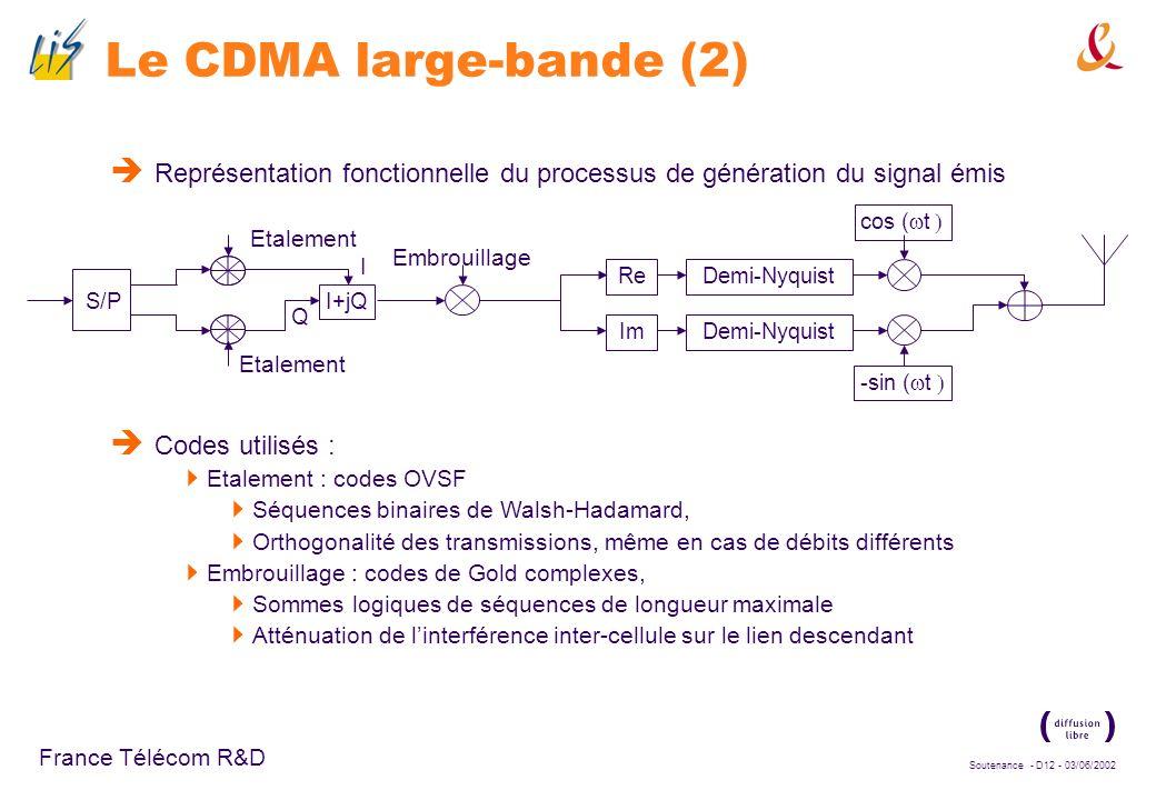 Soutenance - D11 - 03/06/2002 France Télécom R&D Le CDMA large-bande (2) Représentation fonctionnelle du processus de génération du signal émis Codes