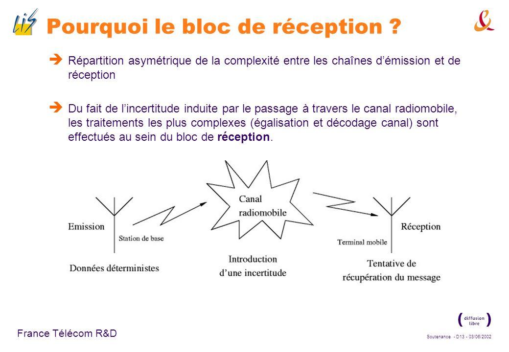 Soutenance - D12 - 03/06/2002 France Télécom R&D Le CDMA large-bande (2) Représentation fonctionnelle du processus de génération du signal émis Codes