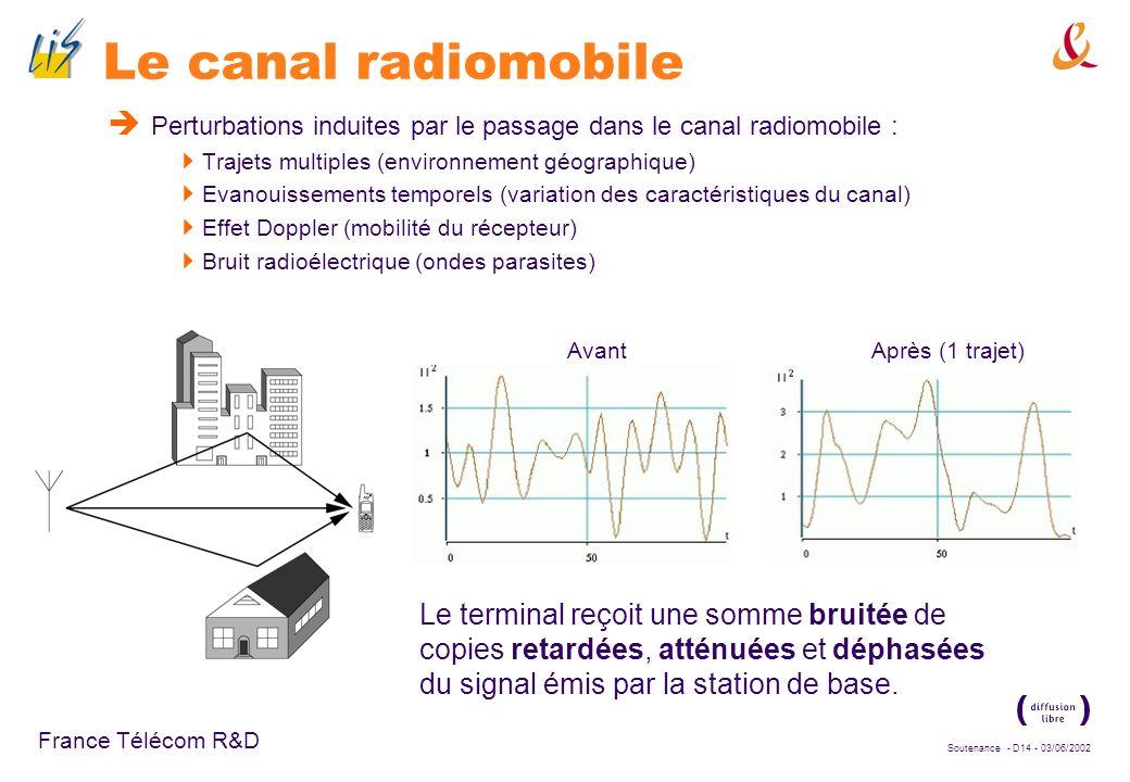 Soutenance - D13 - 03/06/2002 France Télécom R&D Pourquoi le bloc de réception ? Répartition asymétrique de la complexité entre les chaînes démission
