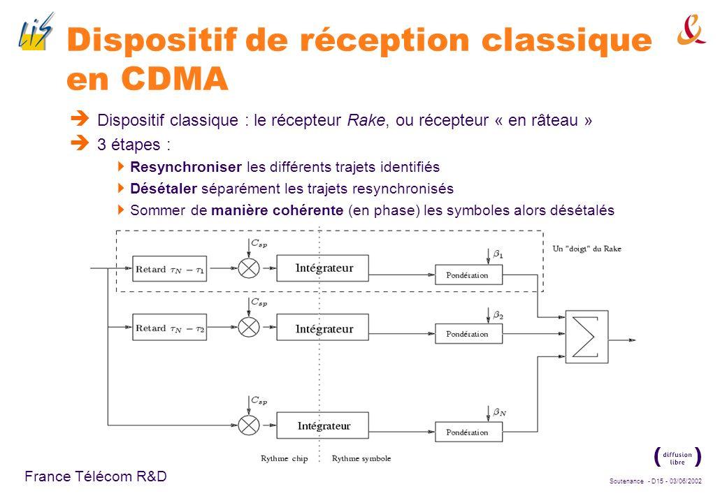 Soutenance - D14 - 03/06/2002 France Télécom R&D Le canal radiomobile Perturbations induites par le passage dans le canal radiomobile : Trajets multip
