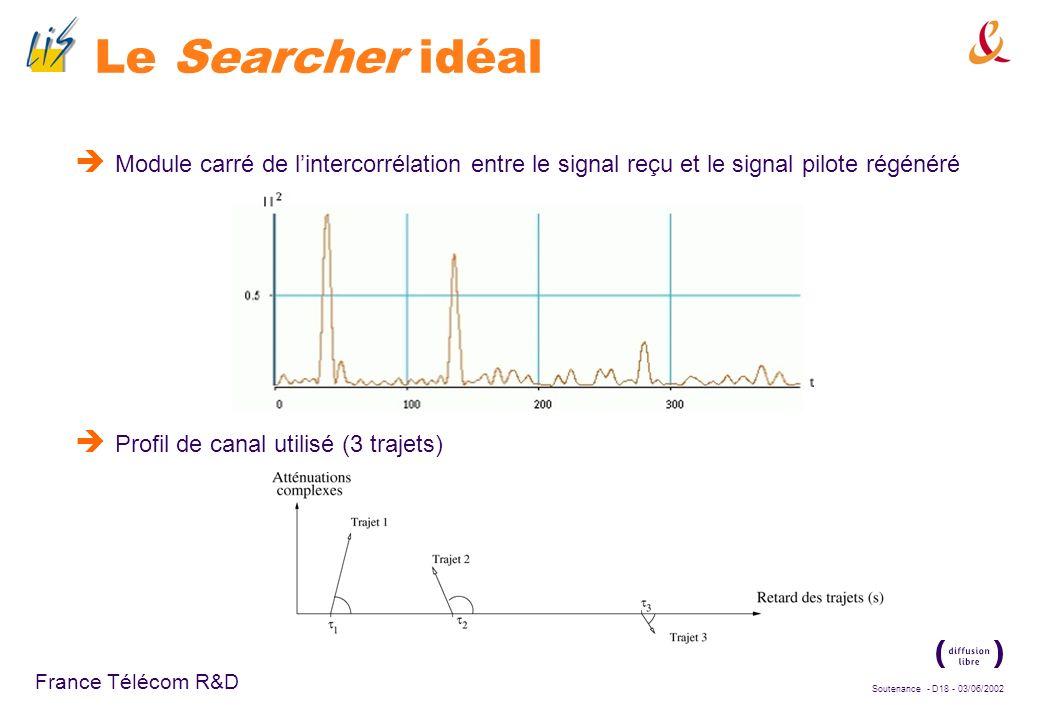 Soutenance - D17 - 03/06/2002 France Télécom R&D Recherche dun algorithme embarquable Critères de choix : Correction fonctionnelle dans la majorité de
