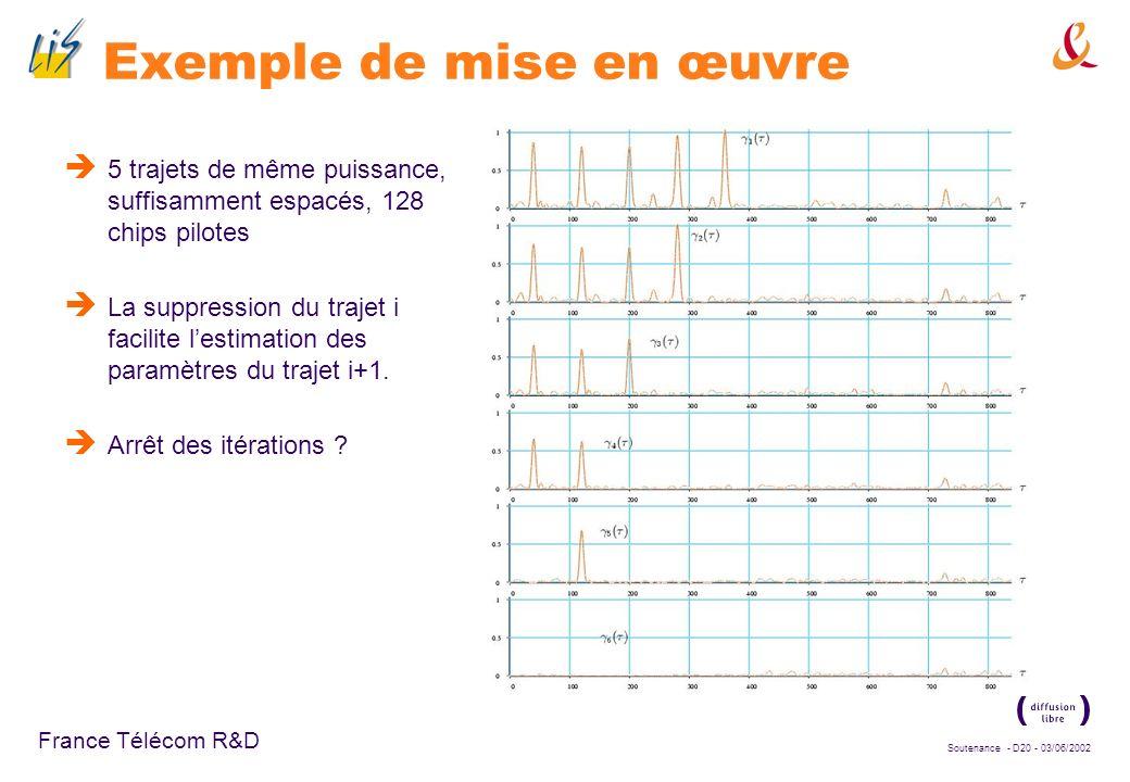 Soutenance - D19 - 03/06/2002 France Télécom R&D Solution proposée Identification itérative des trajets par ordre de module décroissant Soustraction d