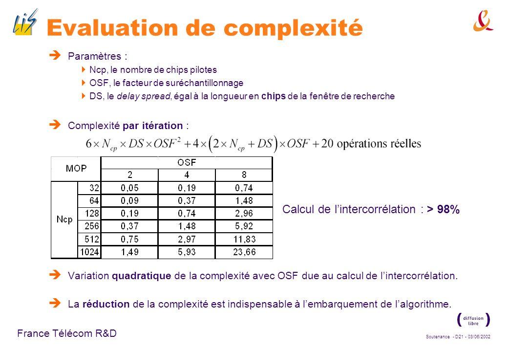 Soutenance - D20 - 03/06/2002 France Télécom R&D Exemple de mise en œuvre 5 trajets de même puissance, suffisamment espacés, 128 chips pilotes La supp