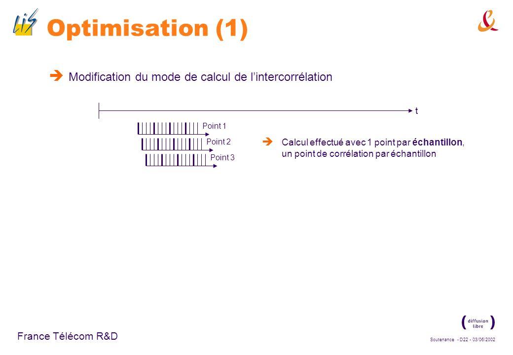 Soutenance - D21 - 03/06/2002 France Télécom R&D Paramètres : Ncp, le nombre de chips pilotes OSF, le facteur de suréchantillonnage DS, le delay sprea
