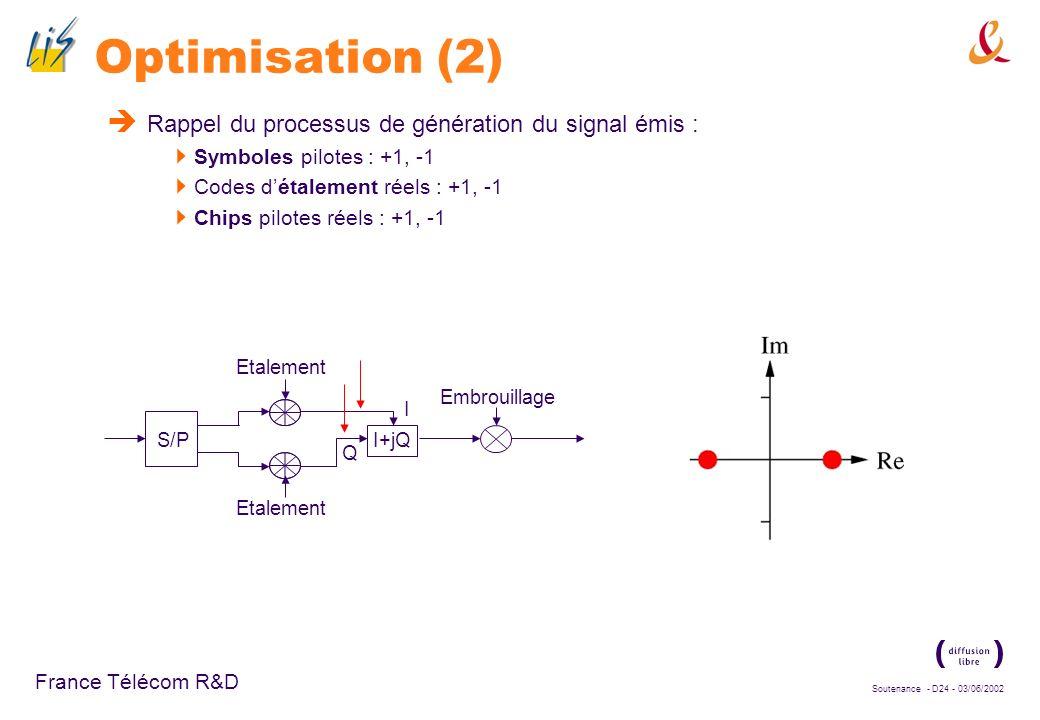 Soutenance - D23 - 03/06/2002 France Télécom R&D Optimisation (1) Modification du mode de calcul de lintercorrélation t Point 1 Conséquences : + Réduc