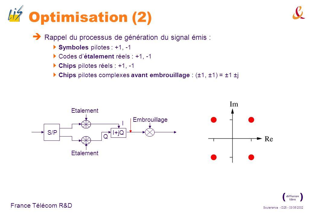 Soutenance - D24 - 03/06/2002 France Télécom R&D Optimisation (2) Rappel du processus de génération du signal émis : Symboles pilotes : +1, -1 Codes d