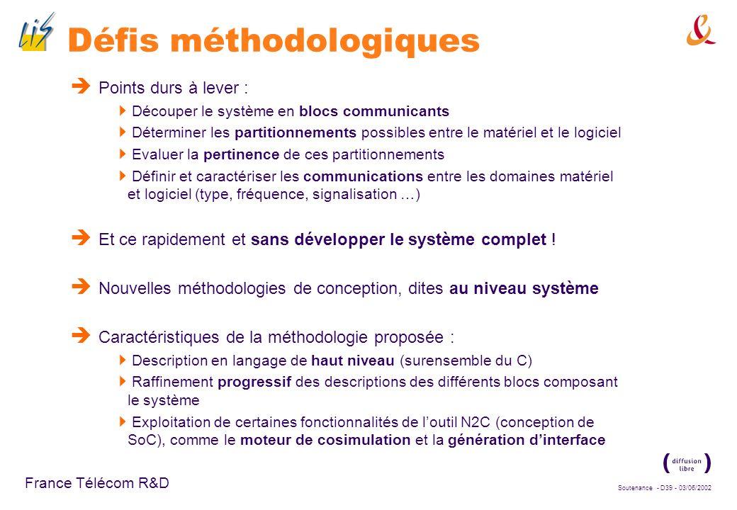 Soutenance - D38 - 03/06/2002 France Télécom R&D Quelle architecture pour lembarqué ? Compromis à trouver entre : la flexibilité la facilité de dévelo