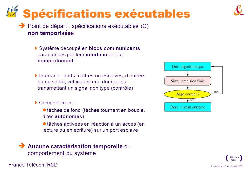 Soutenance - D40 - 03/06/2002 France Télécom R&D Prérequis Simulation en précision finie de lalgorithme à implémenter Les (co-)simulations sont longue