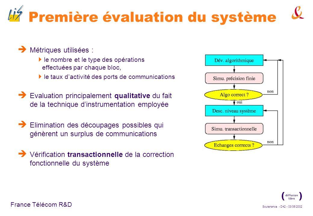 Soutenance - D41 - 03/06/2002 France Télécom R&D Spécifications exécutables Point de départ : spécifications exécutables (C) non temporisées Système d