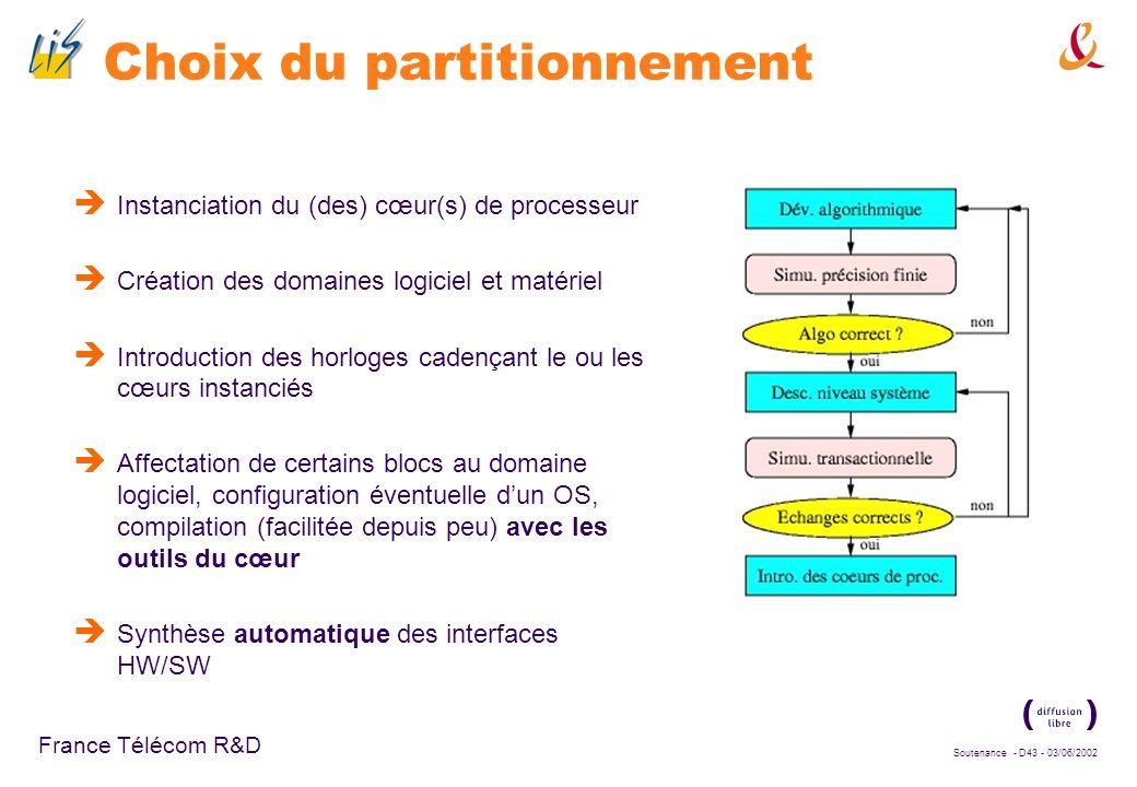 Soutenance - D42 - 03/06/2002 France Télécom R&D Première évaluation du système Métriques utilisées : le nombre et le type des opérations effectuées p