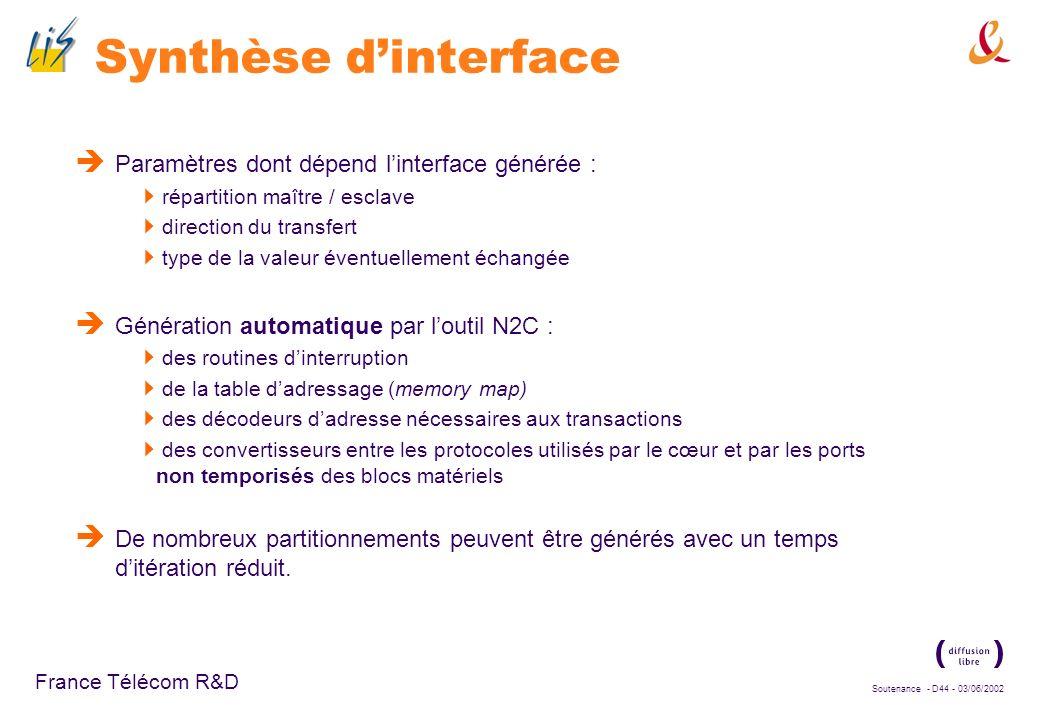 Soutenance - D43 - 03/06/2002 France Télécom R&D Choix du partitionnement Instanciation du (des) cœur(s) de processeur Création des domaines logiciel