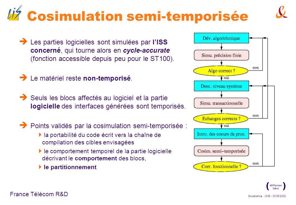 Soutenance - D44 - 03/06/2002 France Télécom R&D Synthèse dinterface Paramètres dont dépend linterface générée : répartition maître / esclave directio