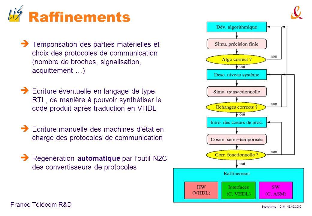 Soutenance - D45 - 03/06/2002 France Télécom R&D Cosimulation semi-temporisée Les parties logicielles sont simulées par lISS concerné, qui tourne alor