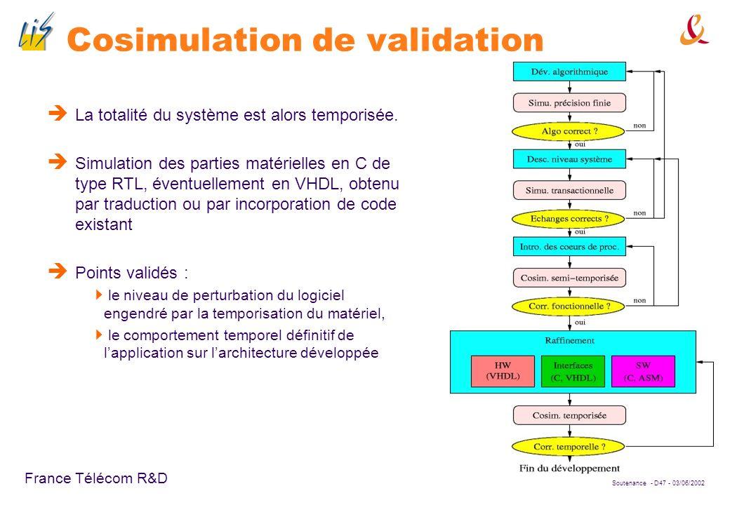 Soutenance - D46 - 03/06/2002 France Télécom R&D Raffinements Temporisation des parties matérielles et choix des protocoles de communication (nombre d