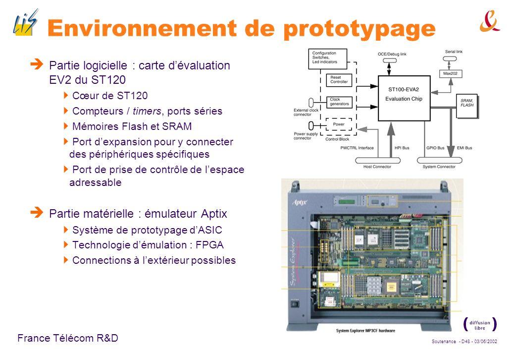 Soutenance - D47 - 03/06/2002 France Télécom R&D Cosimulation de validation La totalité du système est alors temporisée. Simulation des parties matéri