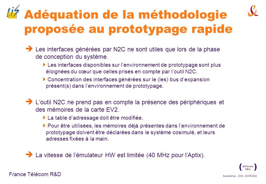 Soutenance - D48 - 03/06/2002 France Télécom R&D Environnement de prototypage Partie logicielle : carte dévaluation EV2 du ST120 Cœur de ST120 Compteu