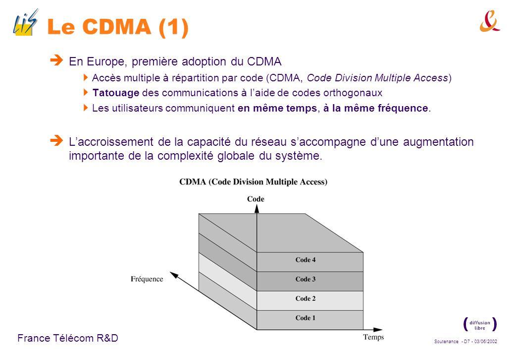 Soutenance - D7 - 03/06/2002 France Télécom R&D Le CDMA (1) En Europe, première adoption du CDMA Accès multiple à répartition par code (CDMA, Code Division Multiple Access) Tatouage des communications à laide de codes orthogonaux Les utilisateurs communiquent en même temps, à la même fréquence.
