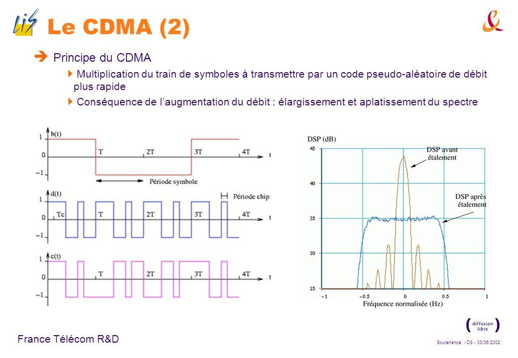 Soutenance - D8 - 03/06/2002 France Télécom R&D Le CDMA (2) Principe du CDMA Multiplication du train de symboles à transmettre par un code pseudo-aléatoire de débit plus rapide Conséquence de laugmentation du débit : élargissement et aplatissement du spectre
