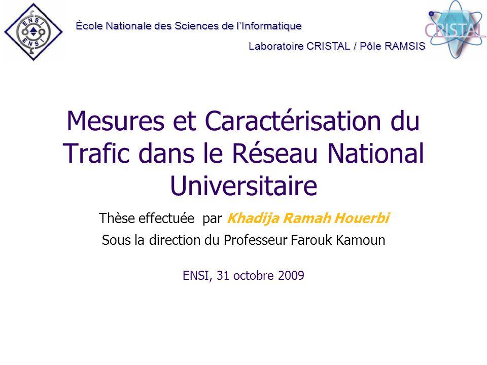 Mesures et Caractérisation du Trafic dans le Réseau National Universitaire Thèse effectuée par Khadija Ramah Houerbi Sous la direction du Professeur F