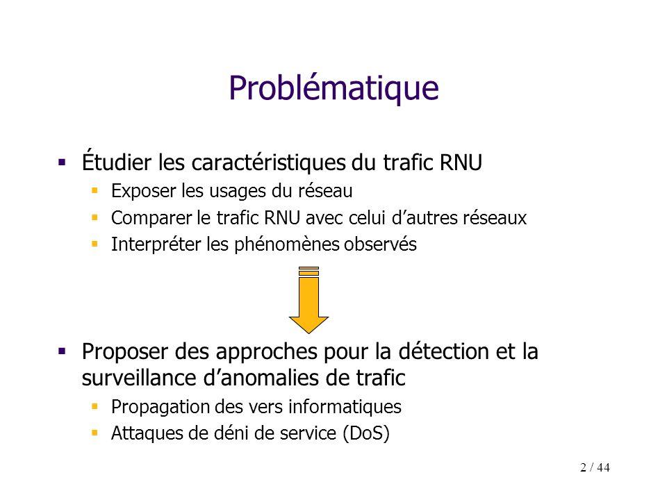 2 / 44 Problématique Étudier les caractéristiques du trafic RNU Exposer les usages du réseau Comparer le trafic RNU avec celui dautres réseaux Interpr