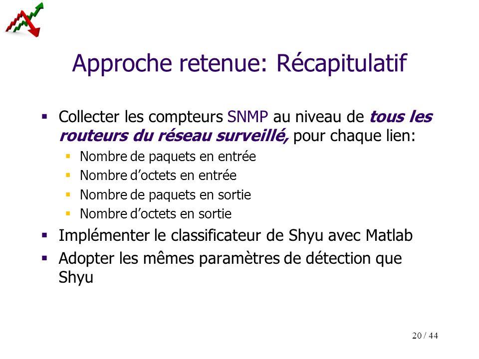 20 / 44 Approche retenue: Récapitulatif Collecter les compteurs SNMP au niveau de tous les routeurs du réseau surveillé, pour chaque lien: Nombre de p