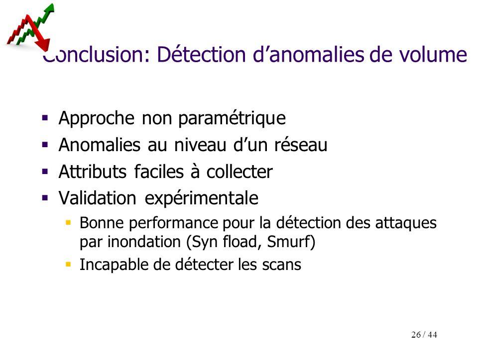 26 / 44 Approche non paramétrique Anomalies au niveau dun réseau Attributs faciles à collecter Validation expérimentale Bonne performance pour la déte