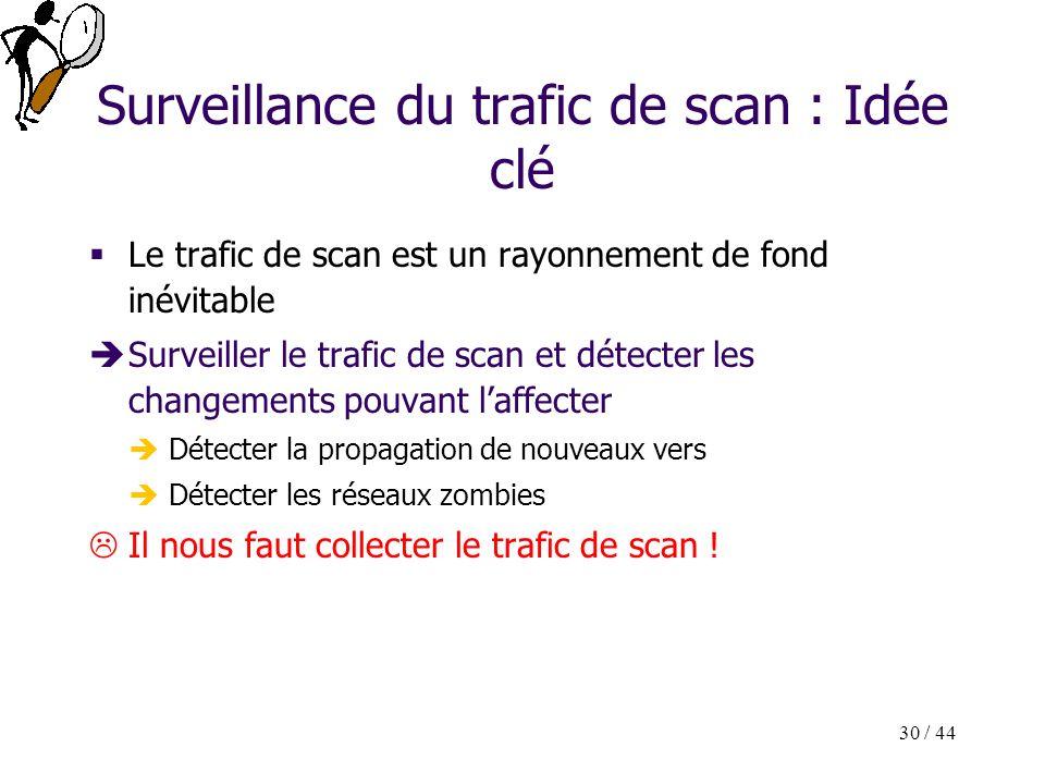 30 / 44 Surveillance du trafic de scan : Idée clé Le trafic de scan est un rayonnement de fond inévitable Surveiller le trafic de scan et détecter les